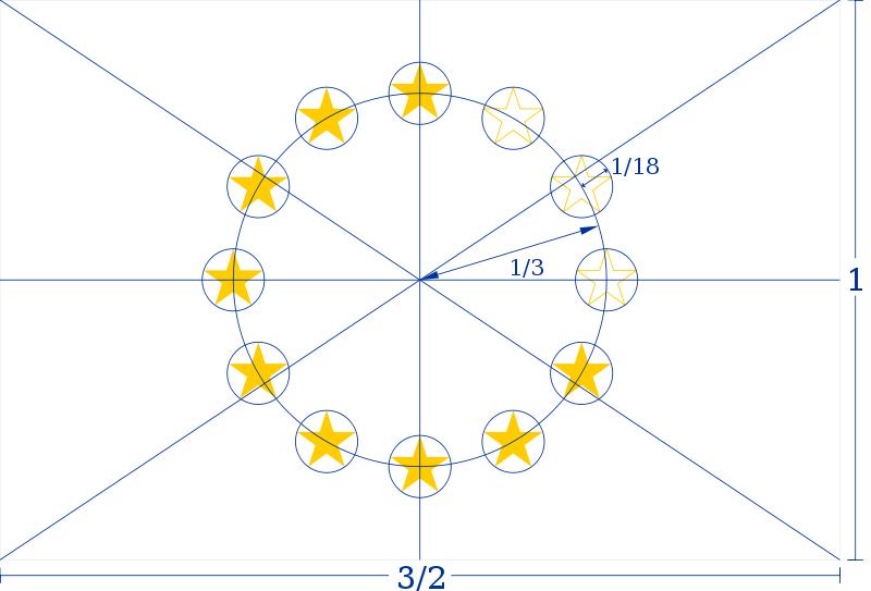 Схема построения флага ЕС